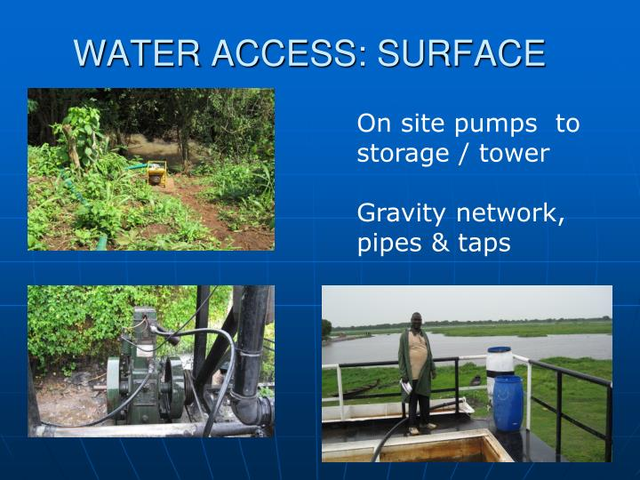 WATER ACCESS: SURFACE