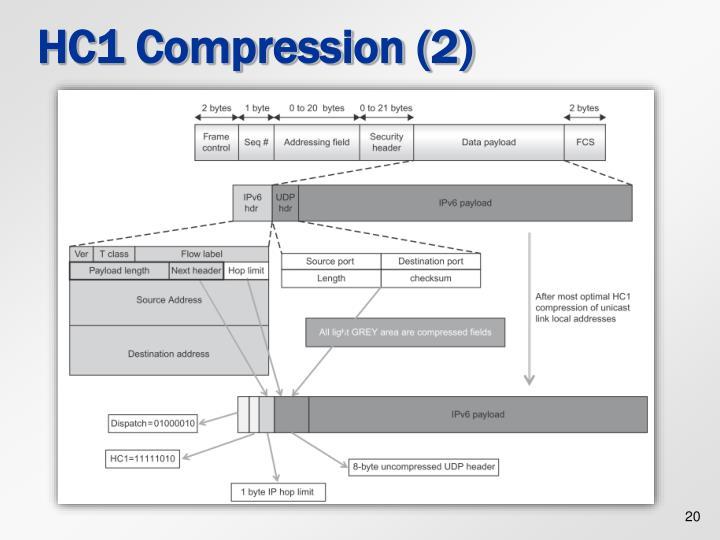 HC1 Compression (2)
