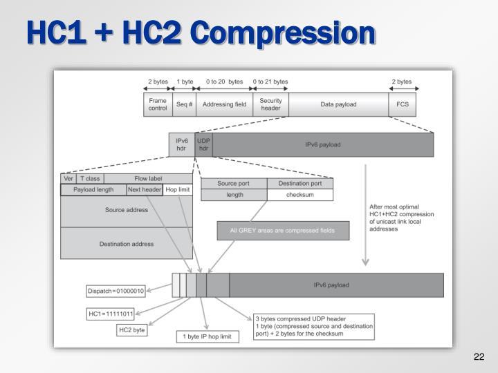 HC1 + HC2 Compression