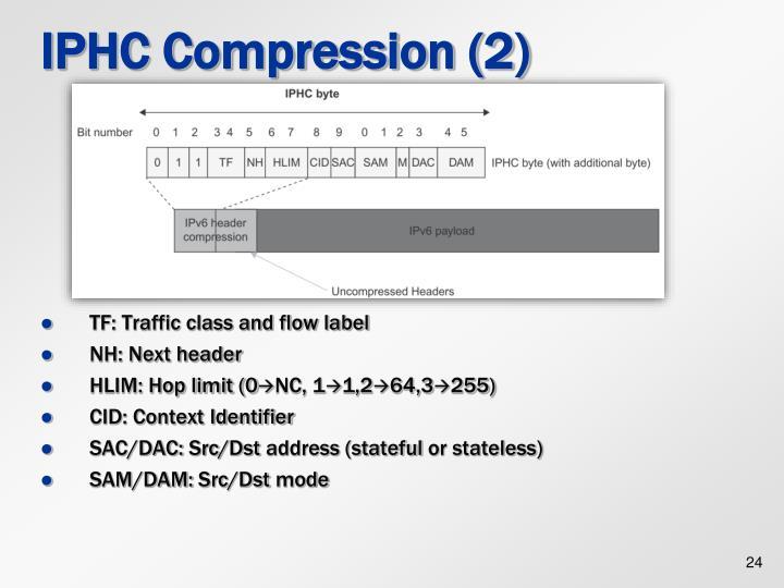 IPHC Compression (2)