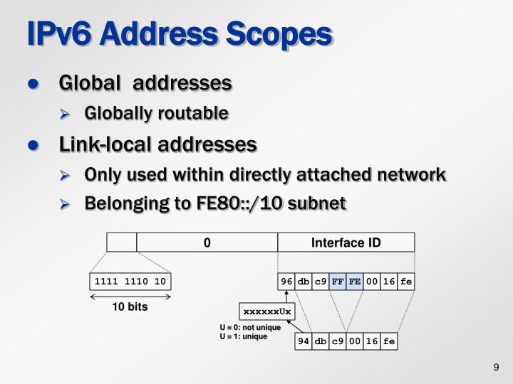 IPv6 Address Scopes