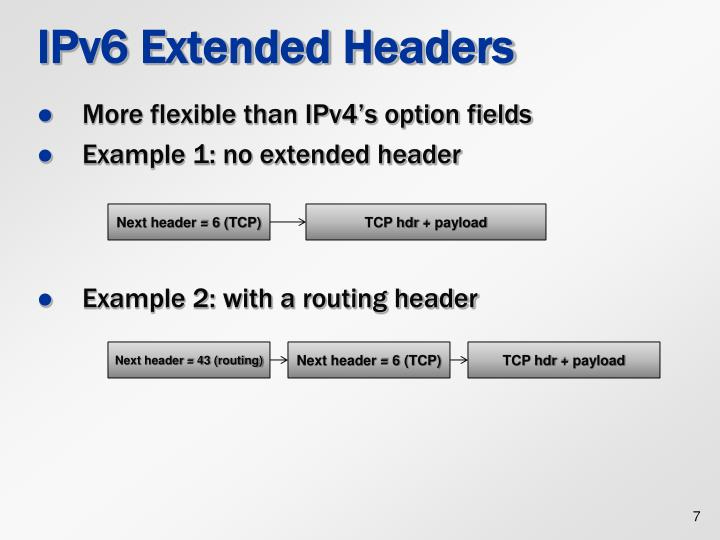 IPv6 Extended Headers
