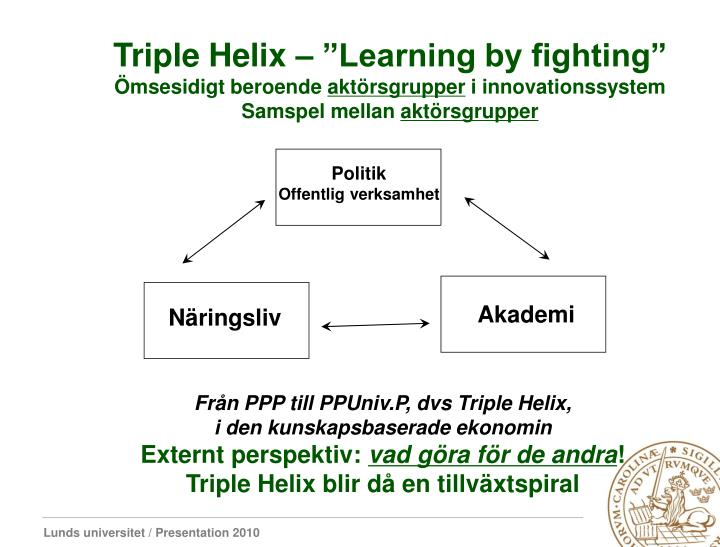 "Triple Helix – ""Learning by fighting"""