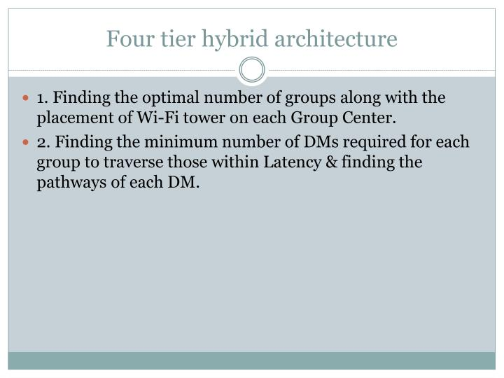 Four tier hybrid architecture