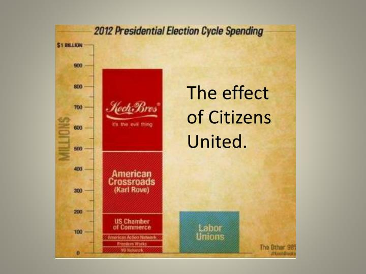 The effect of Citizens United.