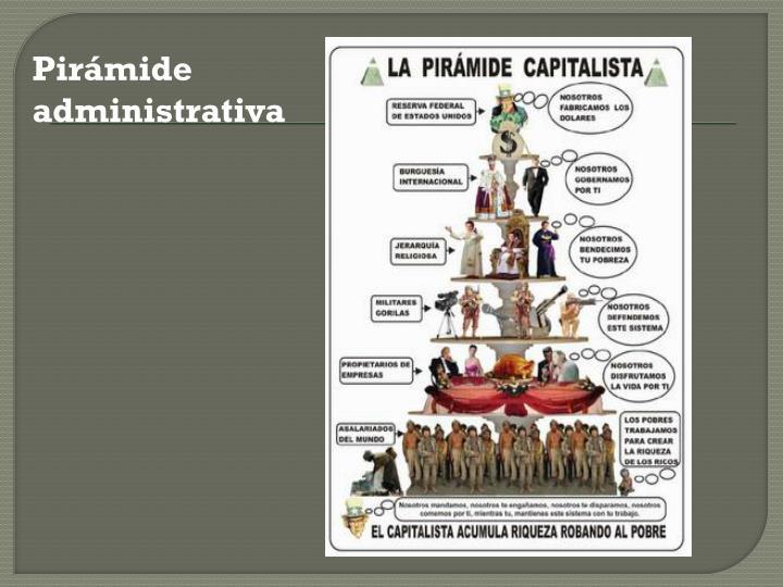 Pirmide administrativa
