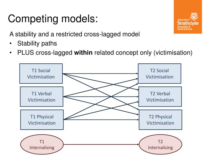 Competing models: