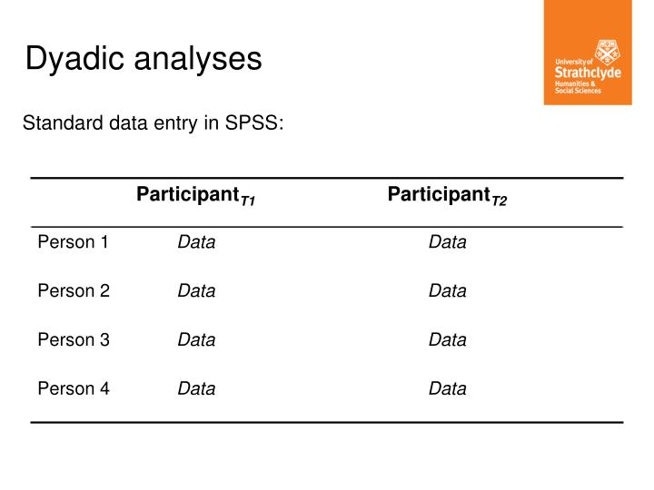 Standard data entry in SPSS: