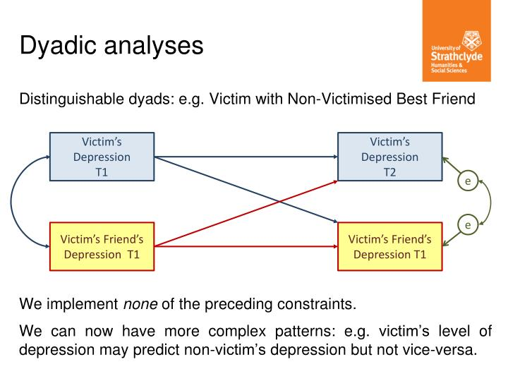 Distinguishable dyads: e.g. Victim with Non-Victimised Best Friend
