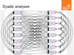 dyadic analyses21