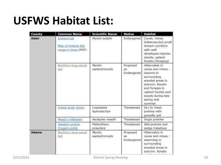 USFWS Habitat List: