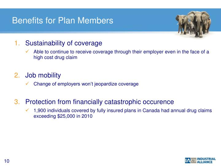 Benefits for Plan Members