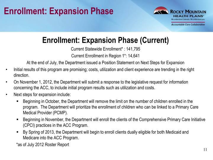 Enrollment: Expansion Phase