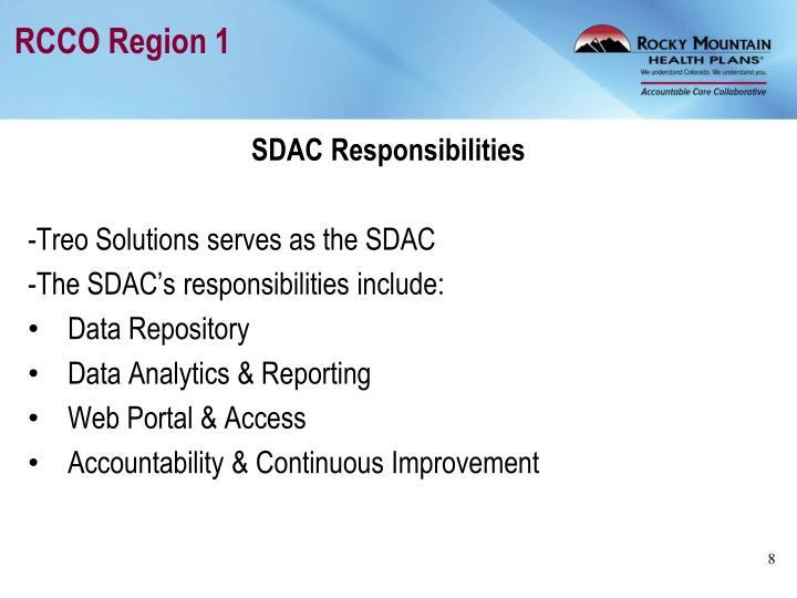 RCCO Region 1