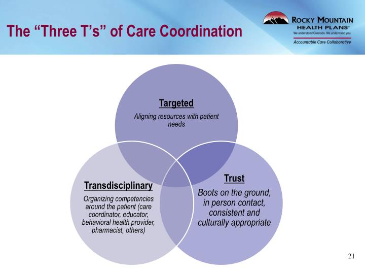 "The ""Three T's"" of Care Coordination"