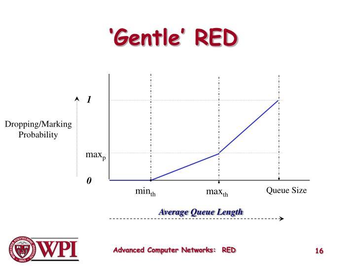 'Gentle' RED