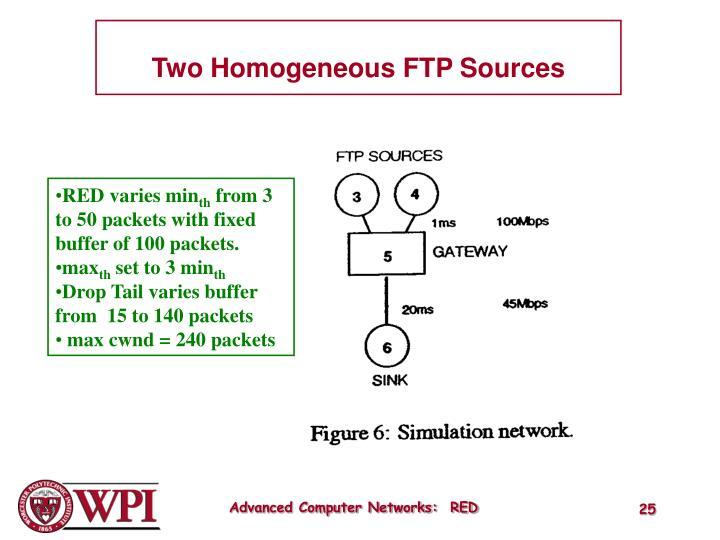 Two Homogeneous FTP Sources