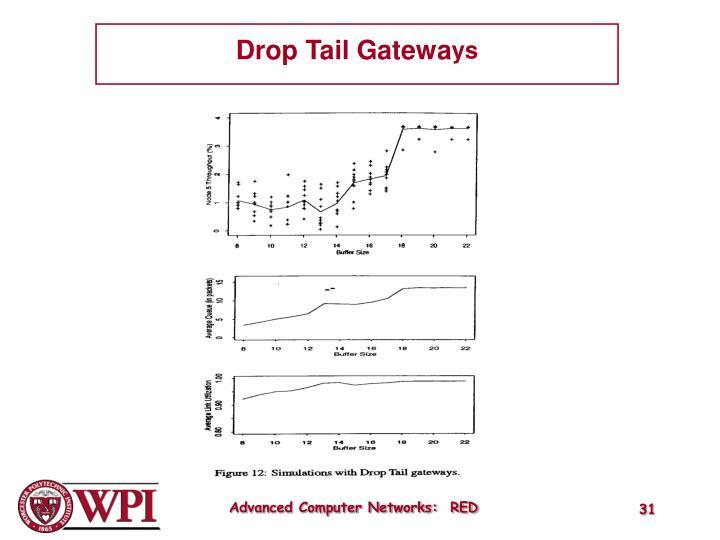 Drop Tail Gatewa