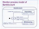 monitor process model of bankaccount