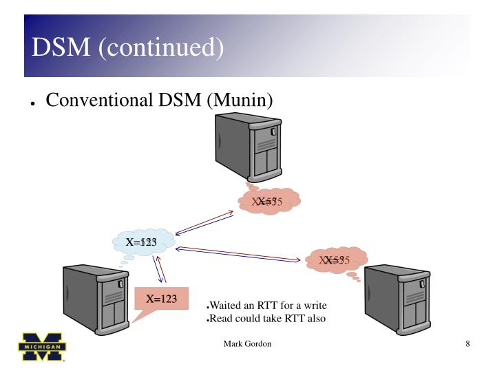 DSM (continued)