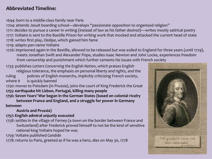 Abbreviated Timeline: