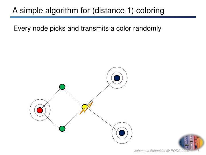 A simple algorithm for (distance 1) coloring