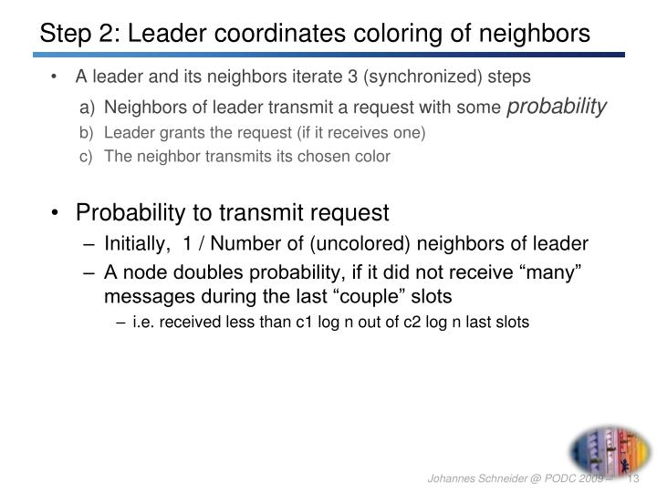 Step 2: Leader coordinates coloring of neighbors