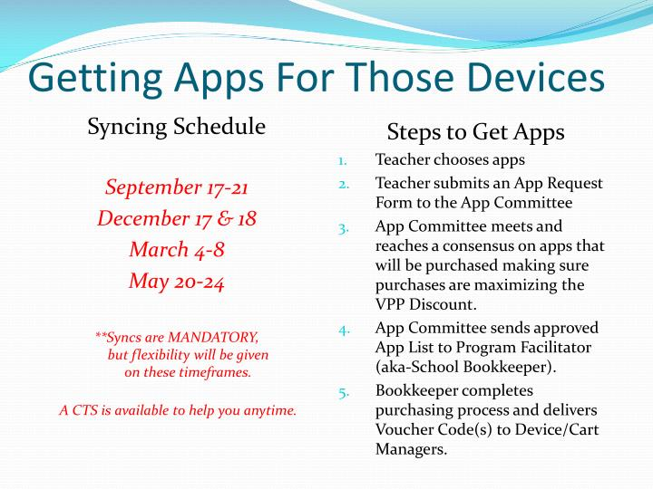 Getting Apps For Those Devices
