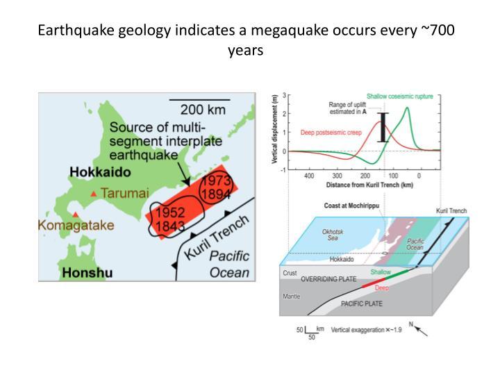 Earthquake geology indicates a megaquake occurs every ~700 years