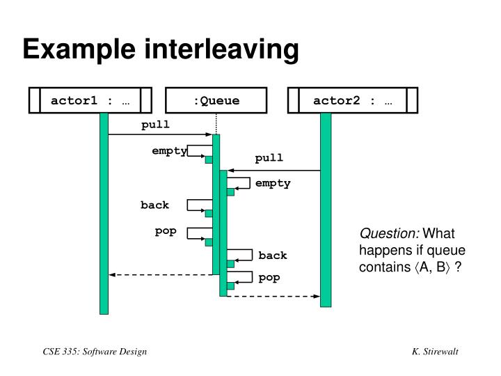 Example interleaving