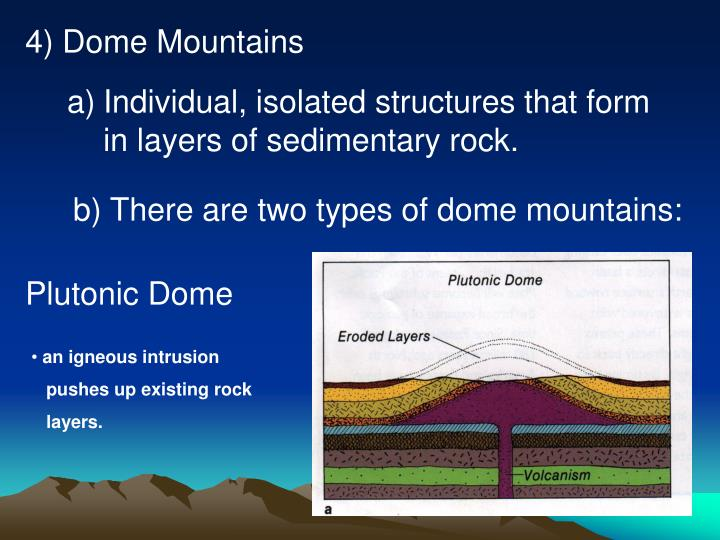 4) Dome Mountains