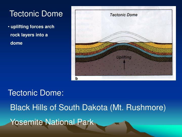 Tectonic Dome