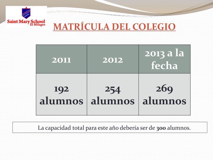 MATRÍCULA DEL COLEGIO