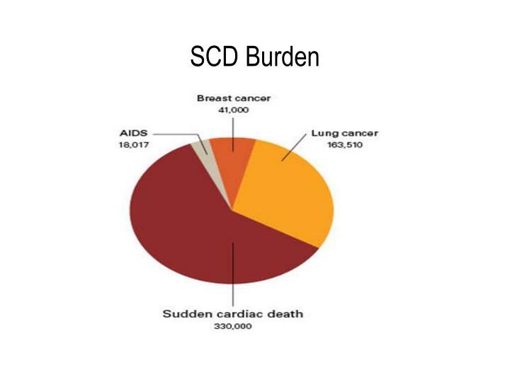 SCD Burden