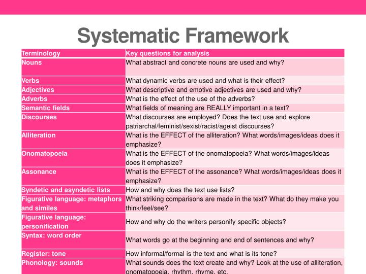 Systematic framework