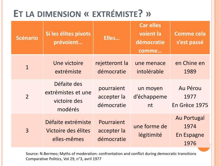 Et la dimension « extrémiste? »