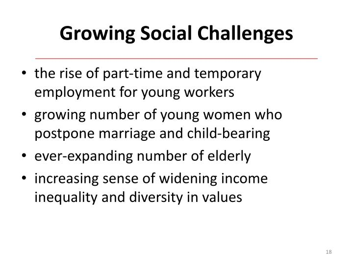 Growing Social Challenges