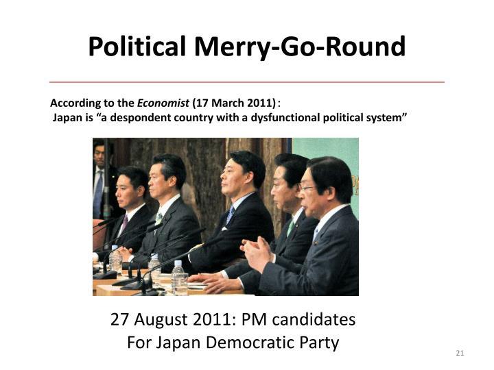 Political Merry-Go-Round