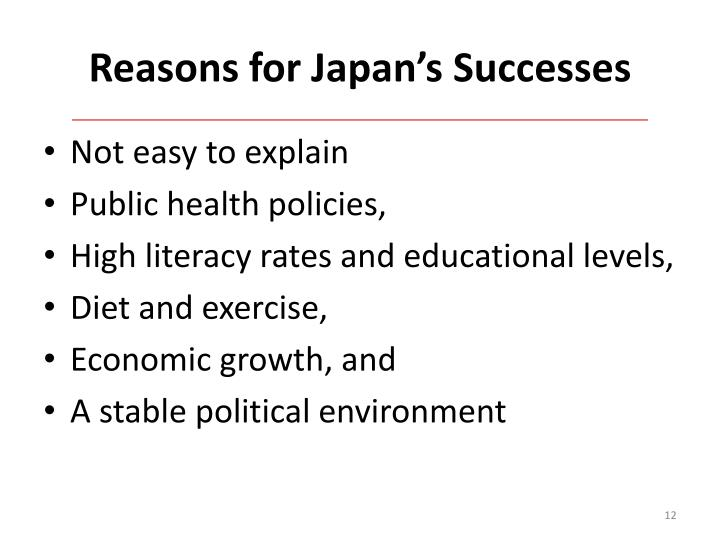 Reasons for Japan's Successes