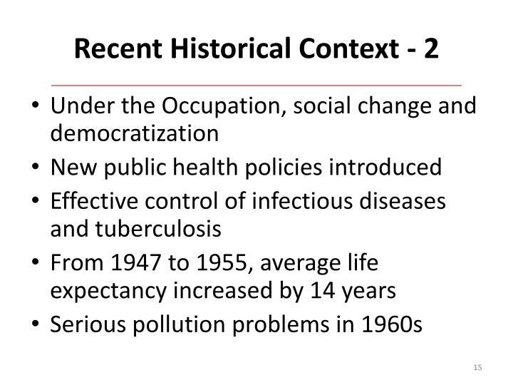 Recent Historical Context - 2