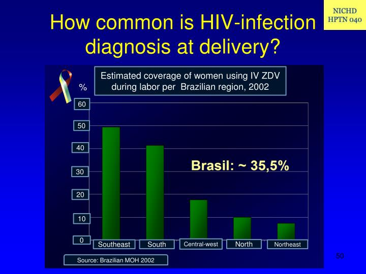 How common is HIV-infection diagnosis at delivery?