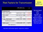 risk factors for transmission