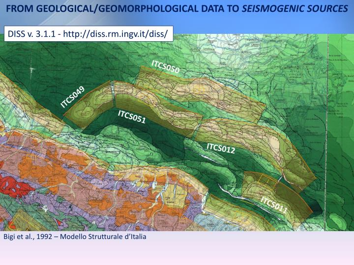FROM GEOLOGICAL/GEOMORPHOLOGICAL DATA TO