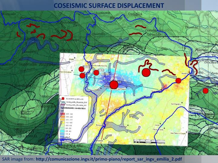 COSEISMIC SURFACE DISPLACEMENT