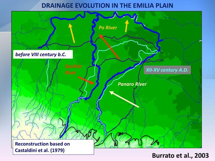 DRAINAGE EVOLUTION IN THE EMILIA PLAIN