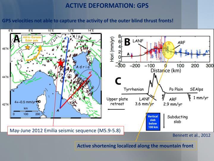 ACTIVE DEFORMATION: GPS