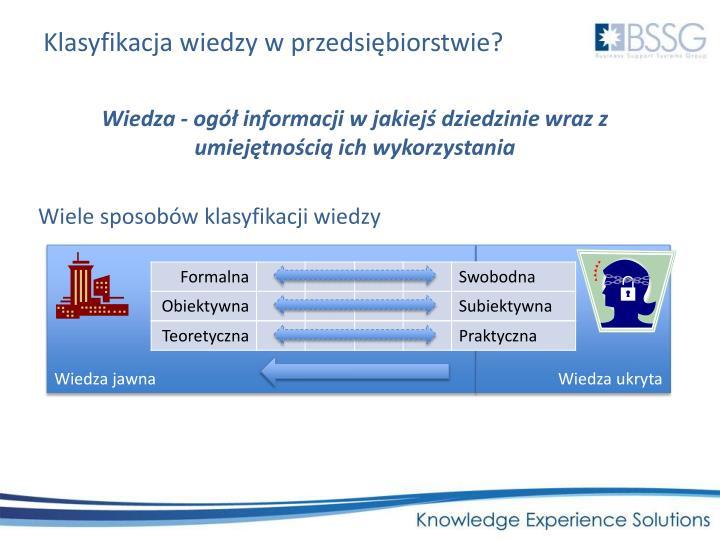 Klasyfikacja wiedzy w przedsiębiorstwie?