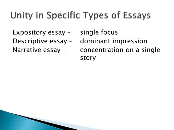 Unity in Specific Types of Essays