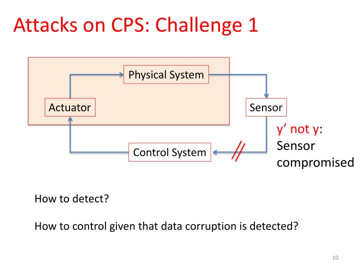 Attacks on CPS: Challenge 1