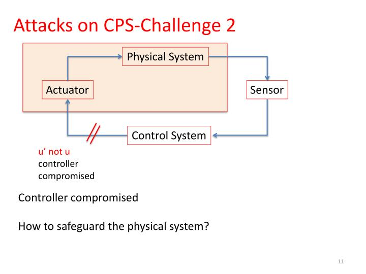 Attacks on CPS-Challenge 2